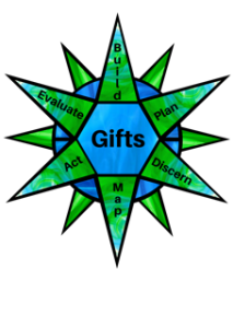 Gifts Model